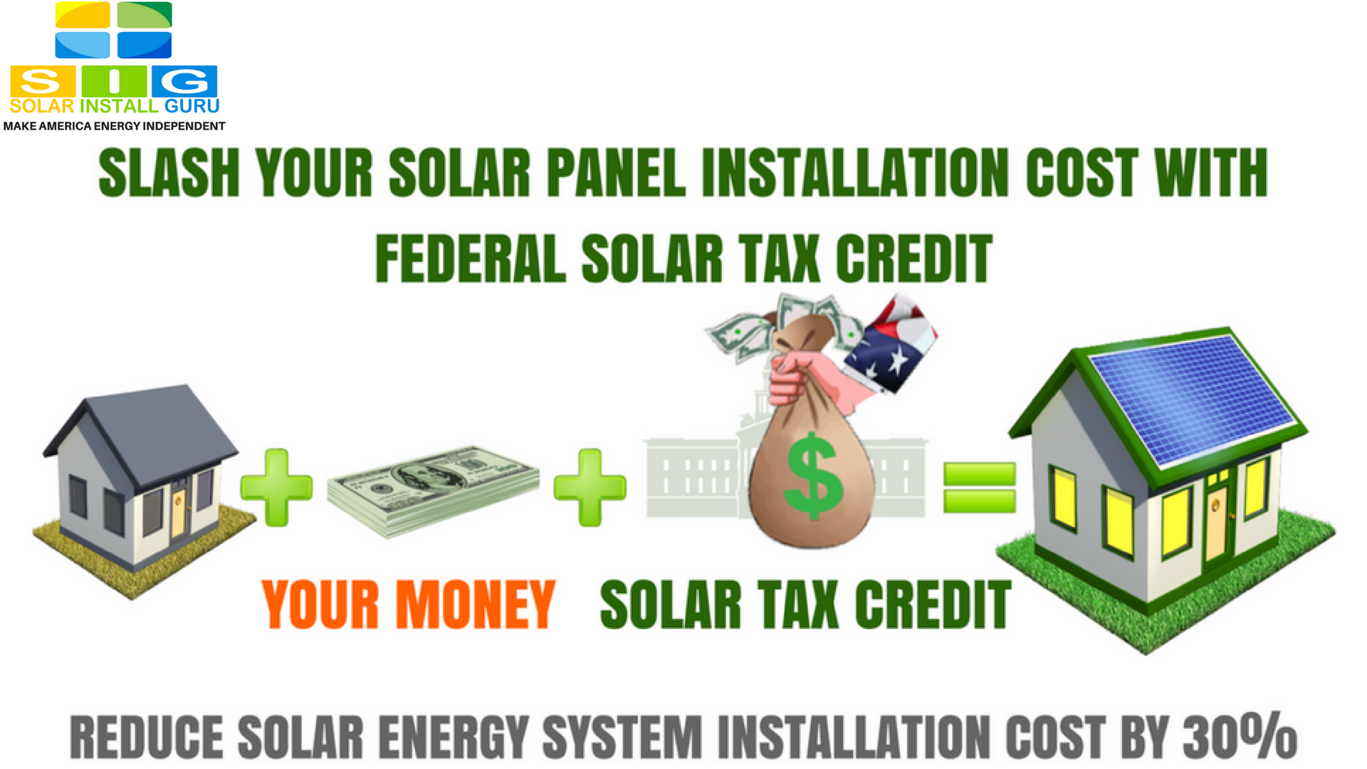 Federal Solar Tax Credit Slash Panel Installation Cost By 30 Percent