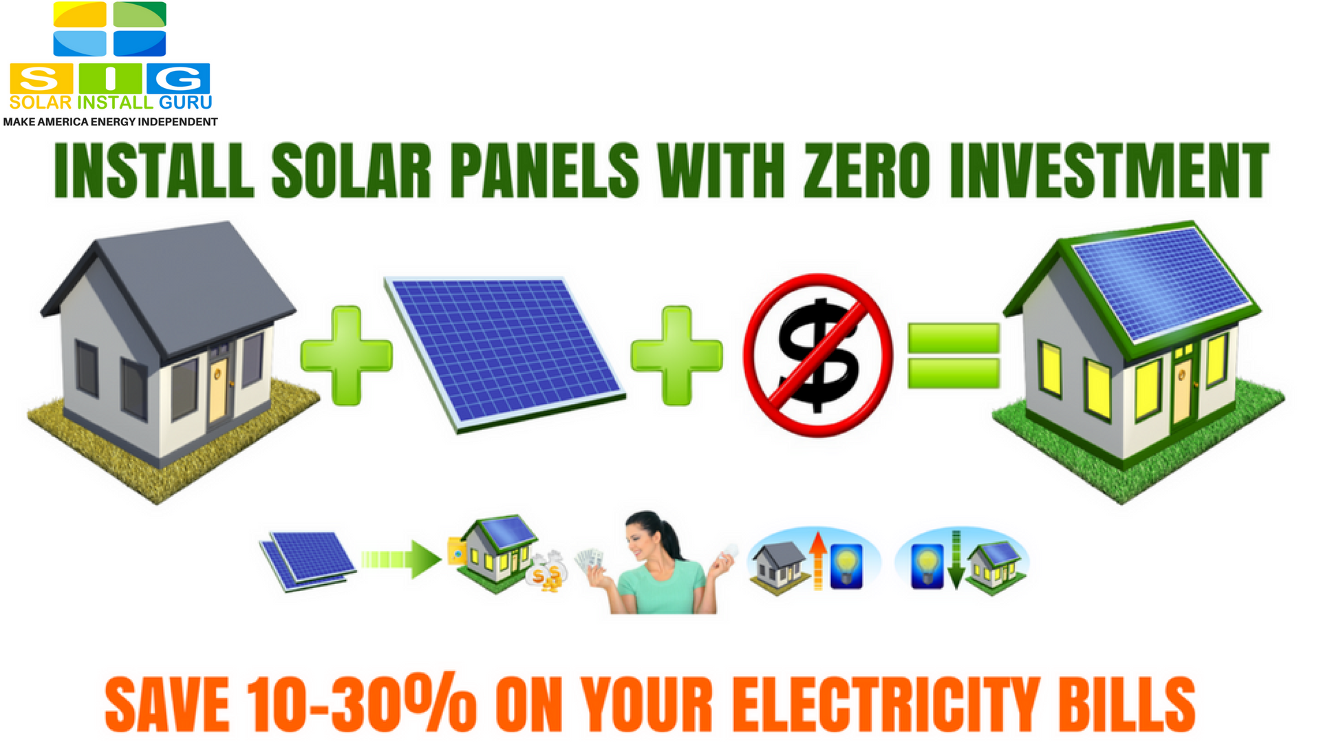 Free Solar Panels Get Solar Panels For Your Home For Free